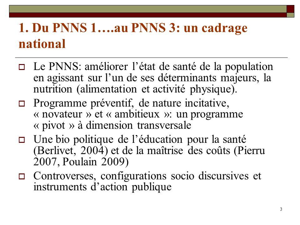 3 1. Du PNNS 1….au PNNS 3: un cadrage national Le PNNS: améliorer létat de santé de la population en agissant sur lun de ses déterminants majeurs, la