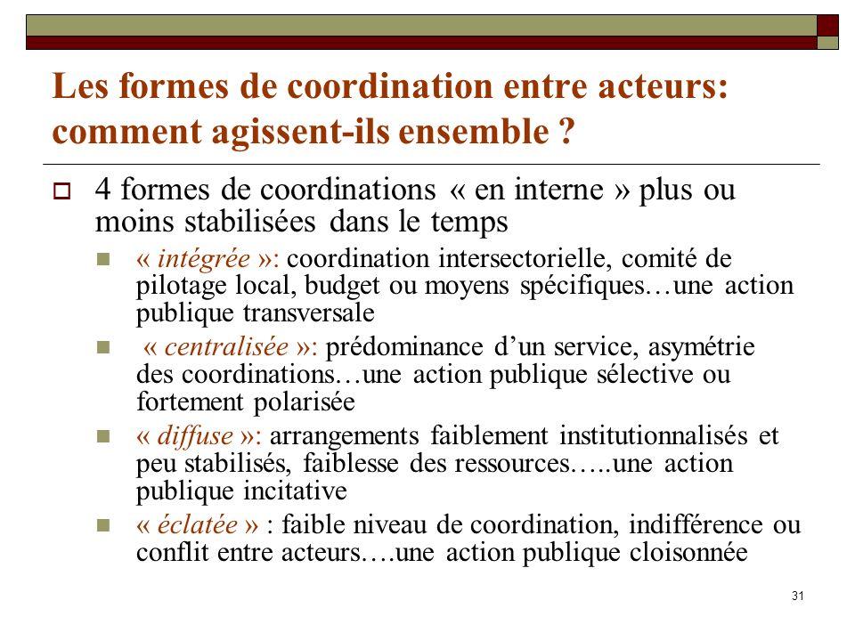 31 Les formes de coordination entre acteurs: comment agissent-ils ensemble ? 4 formes de coordinations « en interne » plus ou moins stabilisées dans l