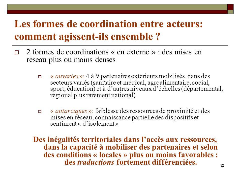 32 Les formes de coordination entre acteurs: comment agissent-ils ensemble ? 2 formes de coordinations « en externe » : des mises en réseau plus ou mo