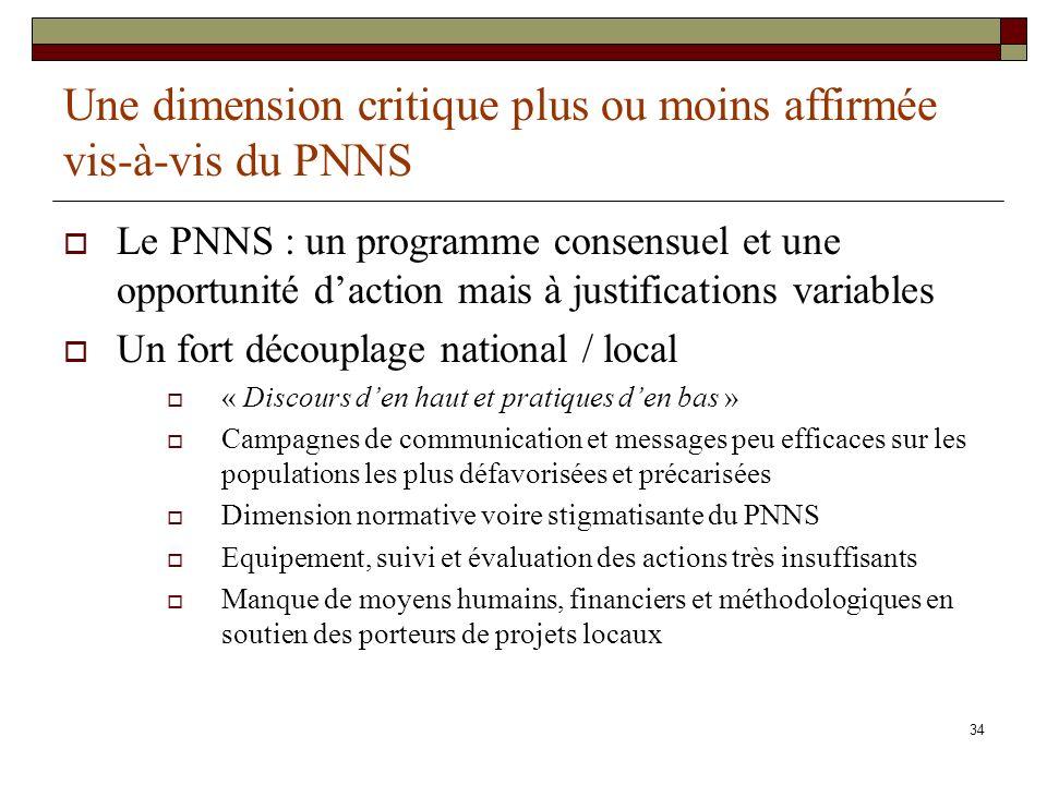 34 Une dimension critique plus ou moins affirmée vis-à-vis du PNNS Le PNNS : un programme consensuel et une opportunité daction mais à justifications