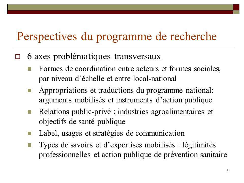 36 Perspectives du programme de recherche 6 axes problématiques transversaux Formes de coordination entre acteurs et formes sociales, par niveau déche