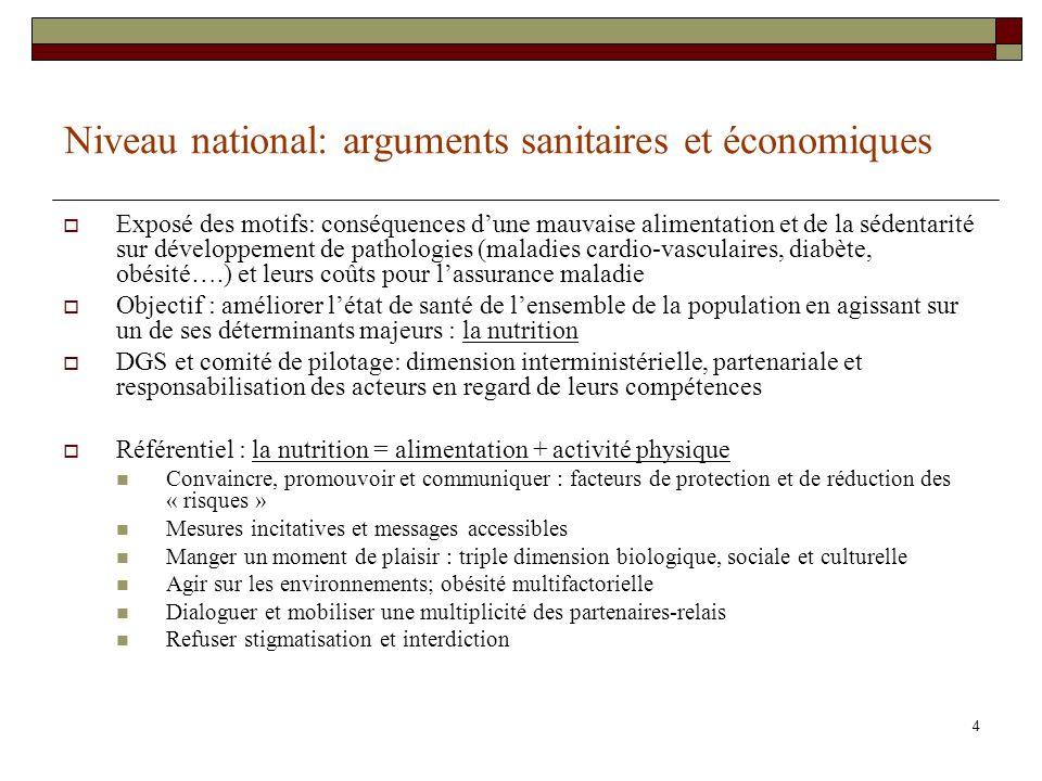 4 Niveau national: arguments sanitaires et économiques Exposé des motifs: conséquences dune mauvaise alimentation et de la sédentarité sur développeme
