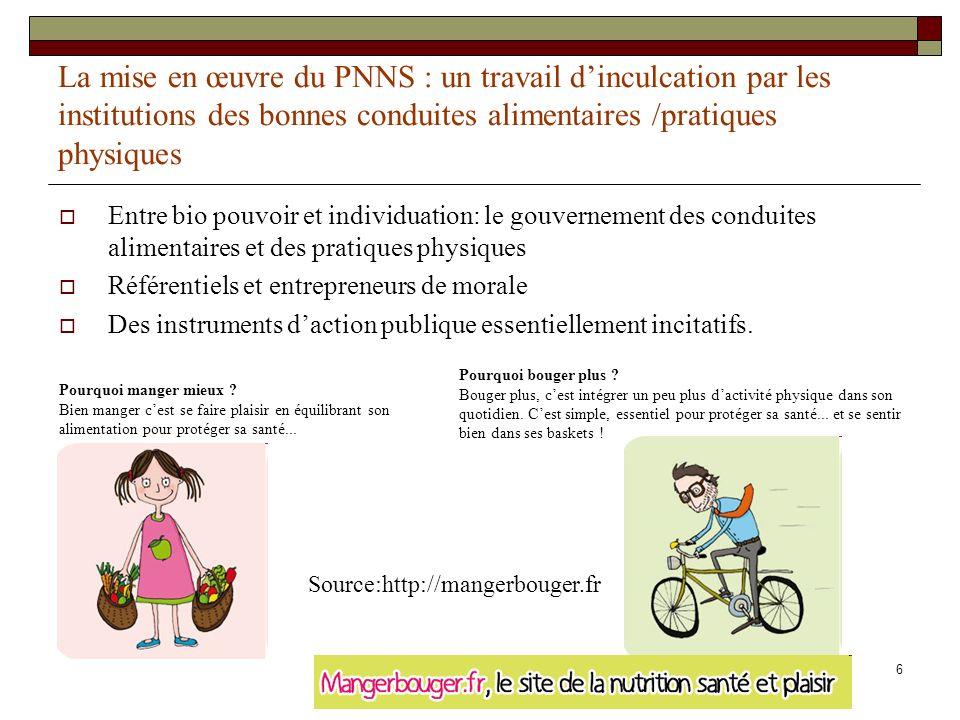 6 La mise en œuvre du PNNS : un travail dinculcation par les institutions des bonnes conduites alimentaires /pratiques physiques Entre bio pouvoir et