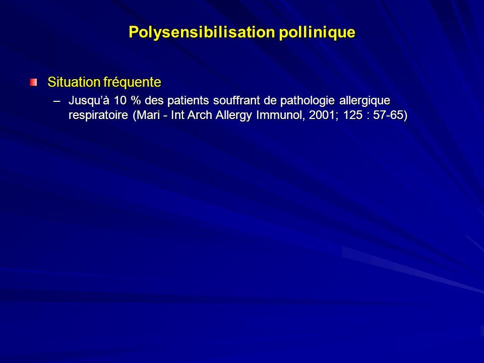 Polysensibilisation pollinique NombrePourcentage Monosensibilisation pollinique 421 32,5 % Sensibilisation 2 à 5 pollens 584 45,2 % Sensibilisation à plus de 5 pollens 61 4,7 % Sensibilisation à plus de 12 pollens (dont 3 inhabituels et au moins 1 habituel) 228 17,6 % 1294 100 % 2503 patients avec pathologie respiratoire potentiellement allergique 1749 sensibilisations, dont 1294 sensibilisations polliniques Mari A, Int Arch Allergy Immunol, 2001;125: 57-65