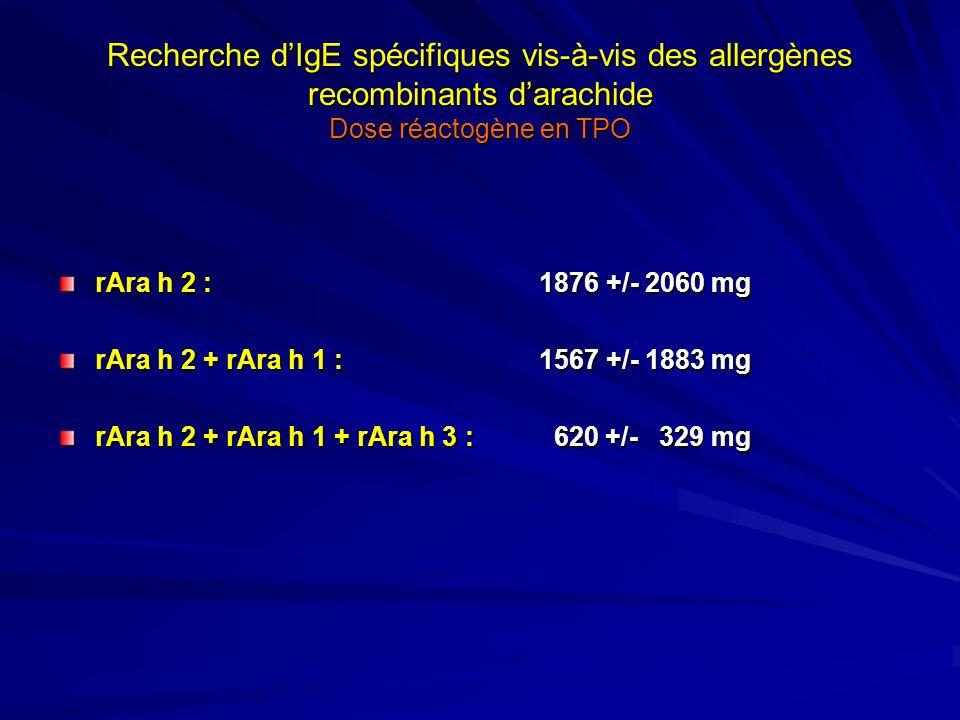Recherche dIgE spécifiques vis-à-vis des allergènes recombinants darachide Dose réactogène en TPO rAra h 2 : 1876 +/- 2060 mg rAra h 2 + rAra h 1 :156