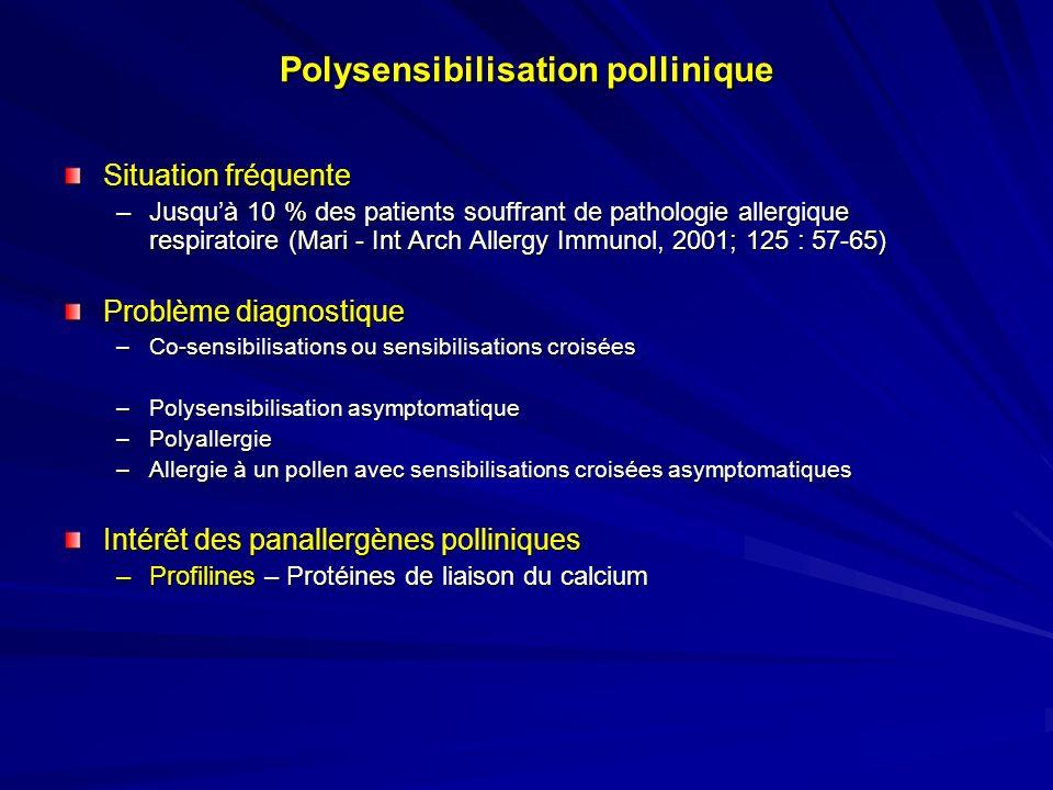 Bases moléculaires des réactions croisées entre pollens PR 10PFLEFPLTPIFR FAGALESFAGALES Bétulacées Bouleau Bet v 1Bet v 2Bet v 4Bet v 6 AulneAln g 1Aln g pflAln g 4 Corylacées CharmeCar b 1Car b 2 NoisetierCor a 1Pfl Fagacées ChêneQue a 1Que a pfl ChâtaignierCas s 1Cas s pfl Graminées Phléole Phl p 12Phl p 7Phl p 1Phl p 5 ChiendentCyn d 12Cyn d 7 Herbacées AmbroisieAmb a 8Amb a 6 ArmoiseArt v 4Art v 3 Oléacées OlivierOle e 2 Ole e 3 Ole e 8 Ole e 7 Ole e 1 FrênePflFra e 3Fra e 1 LilasSyr v 3Syr v 1 TroeneLig v 1 rBet v 1 : < 0,10 kU/l rPhl p 1 : < 0,10 kU/l rPhl p 5 : 0,20 kU/l rBet v 2 : 7,86 kU/l rBet v 4 : < 0,10 kU/l rBet v 1 : < 0,10 kU/l rPhl p 1 : < 0,10 kU/l rPhl p 5 : 0,20 kU/l rBet v 2 : 7,86 kU/l rBet v 4 : < 0,10 kU/l