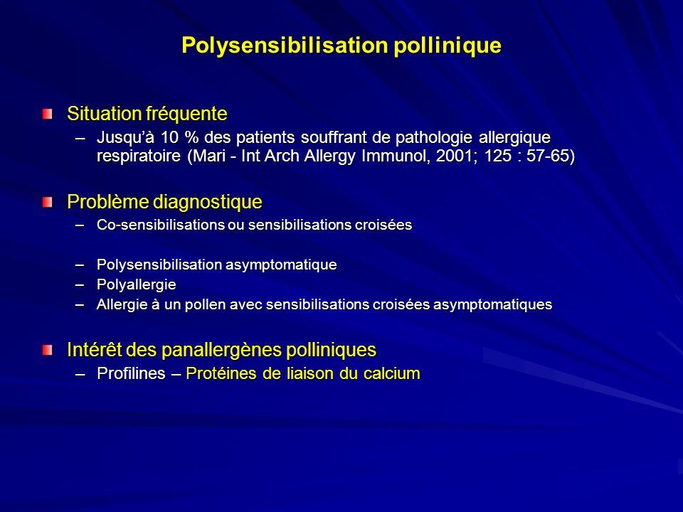 Cas clinique n°5 Virginie K., 17 ans, polysensibilisation Sensibilisation aux profilines –Expliquant la polysensibilisation pollinique –Pouvant rendre compte des intolérances alimentaires Bet v 1 + / Bet v 2 – (n = 24) Bet v 1 - / Bet v 2 + (n = 18) Bet v 1 + / Bet v 2 + (n = 25) Cucurbitacées01216 - Melon 01016 - Pastèque 068 Agrumes176 - Orange 165 Banane2129 Tomate068 Kiwi11813 67 patients sur 71 allergiques aux végétaux comestibles sans allergie au latex Asero R.