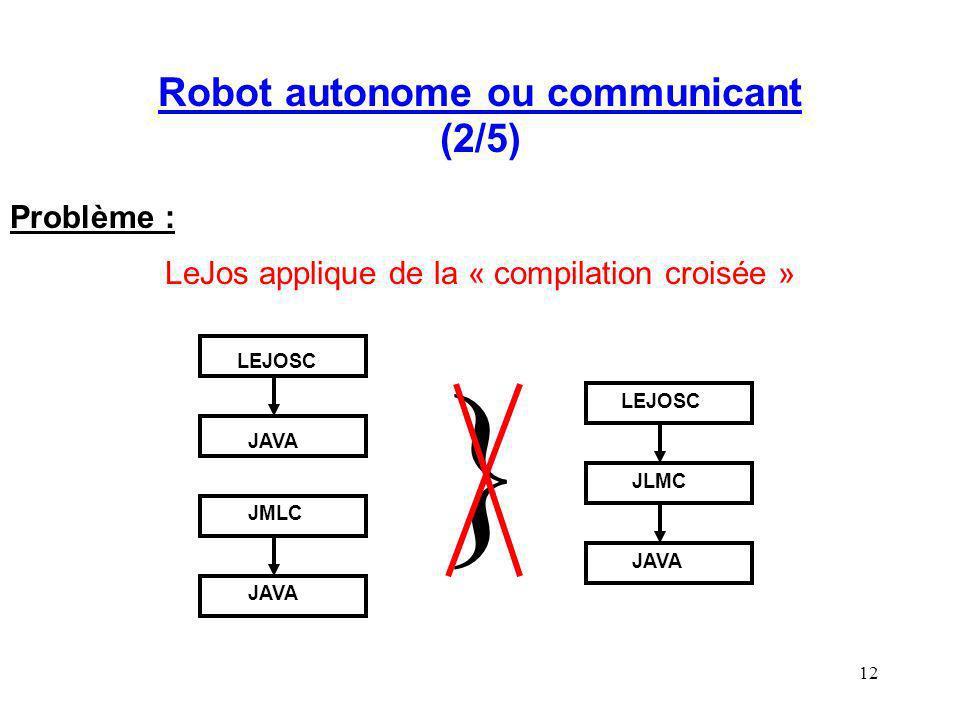 12 Robot autonome ou communicant (2/5) Problème : LeJos applique de la « compilation croisée » } LEJOSC JAVA JMLC JAVA JLMC JAVA LEJOSC