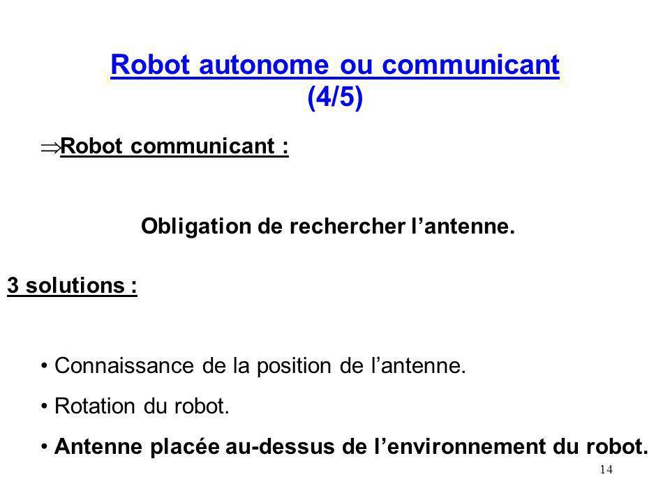 14 Robot autonome ou communicant (4/5) 3 solutions : Connaissance de la position de lantenne. Rotation du robot. Antenne placée au-dessus de lenvironn