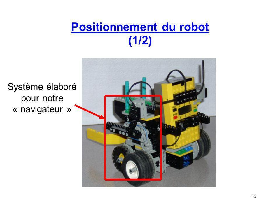 16 Positionnement du robot (1/2) Système élaboré pour notre « navigateur »