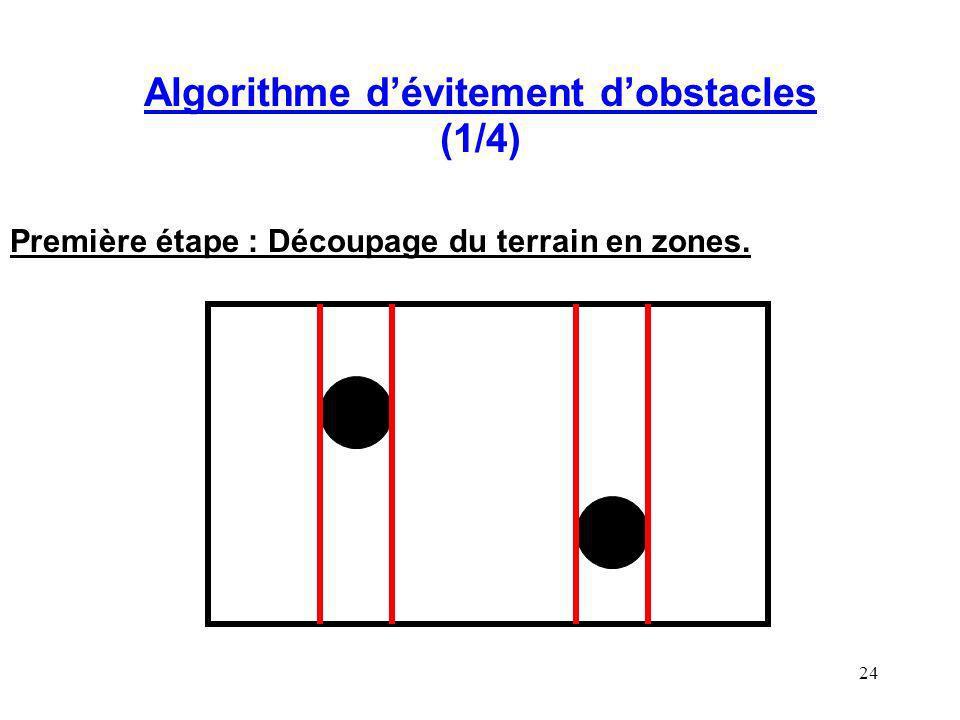 24 Algorithme dévitement dobstacles (1/4) Première étape : Découpage du terrain en zones.