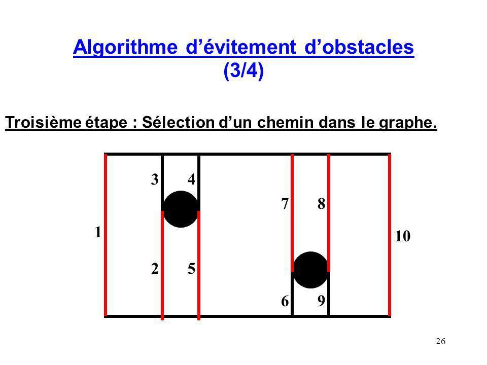 26 Algorithme dévitement dobstacles (3/4) Troisième étape : Sélection dun chemin dans le graphe. 1 10 2 34 5 78 69