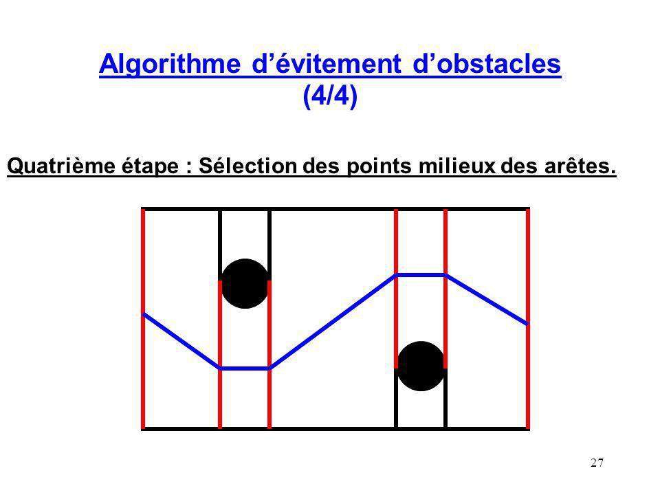 27 Algorithme dévitement dobstacles (4/4) Quatrième étape : Sélection des points milieux des arêtes.