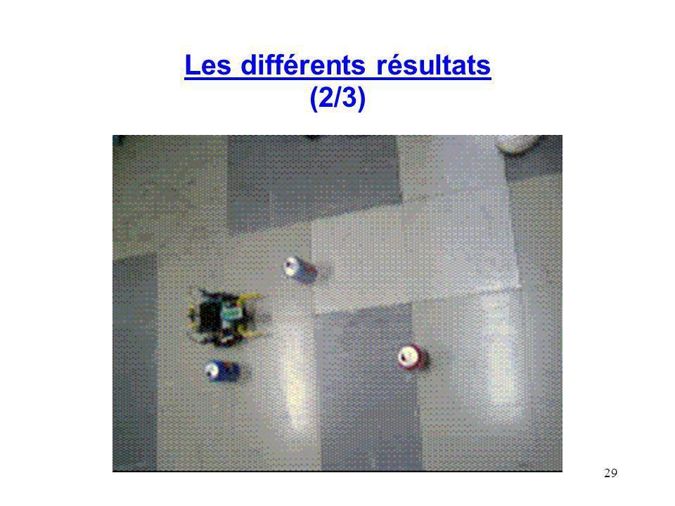 29 Les différents résultats (2/3)
