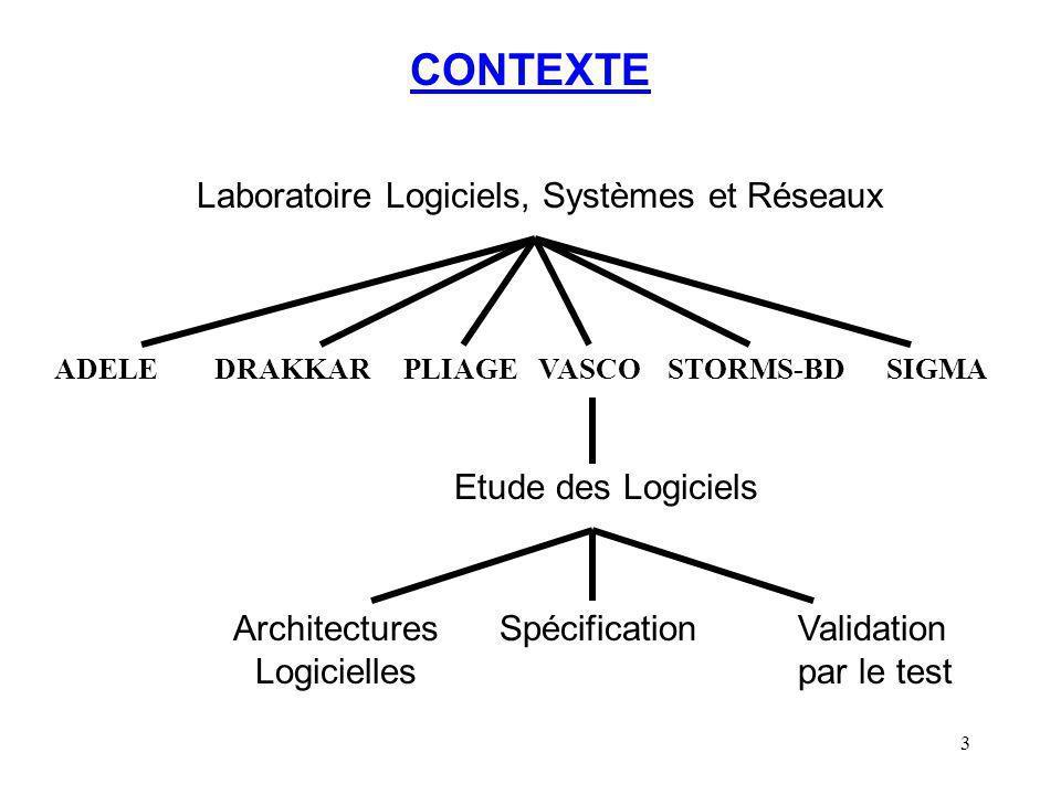 3 CONTEXTE Laboratoire Logiciels, Systèmes et Réseaux ADELE DRAKKAR PLIAGE VASCO STORMS-BD SIGMA Etude des Logiciels Architectures Logicielles Spécifi
