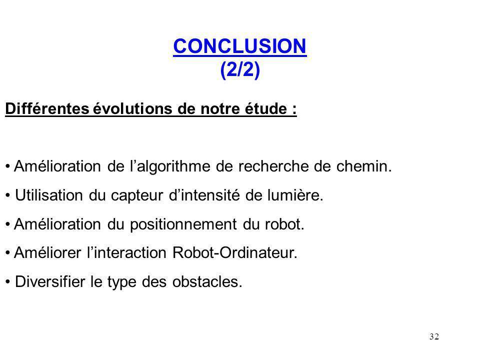 32 CONCLUSION (2/2) Différentes évolutions de notre étude : Amélioration de lalgorithme de recherche de chemin. Utilisation du capteur dintensité de l