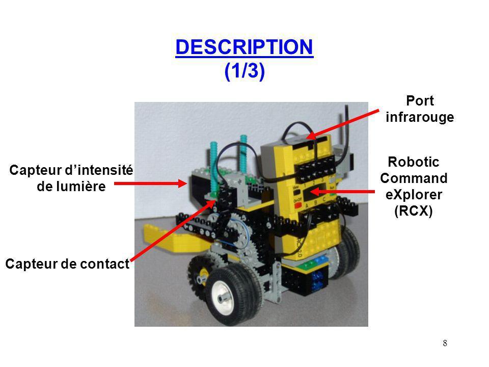 8 DESCRIPTION (1/3) Capteur dintensité de lumière Capteur de contact Robotic Command eXplorer (RCX) Port infrarouge