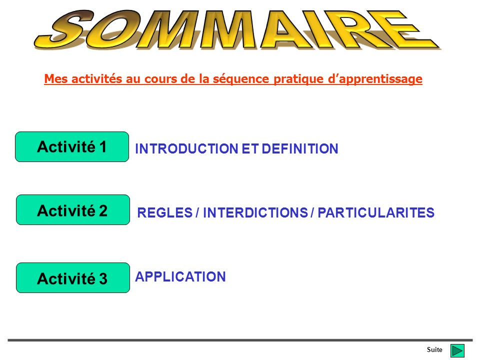 Activité 1 Activité 2 Activité 3 REGLES / INTERDICTIONS / PARTICULARITES APPLICATION INTRODUCTION ET DEFINITION Mes activités au cours de la séquence