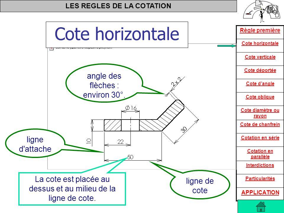 LES REGLES DE LA COTATION Règle première Cote horizontale Cote verticale Cote déportée Cote dangle Cote oblique Cote diamètre ou rayon Cote de chanfrein Cotation en série Cotation en parallèle Interdictions Particularités APPLICATION Cotes surabondantes: 60 = 18 + 24 + 18 On ne place que le minimum de cotation.