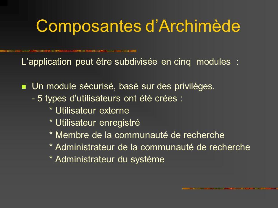 Composantes dArchimède Lapplication peut être subdivisée en cinq modules : Un module sécurisé, basé sur des privilèges. - 5 types dutilisateurs ont ét
