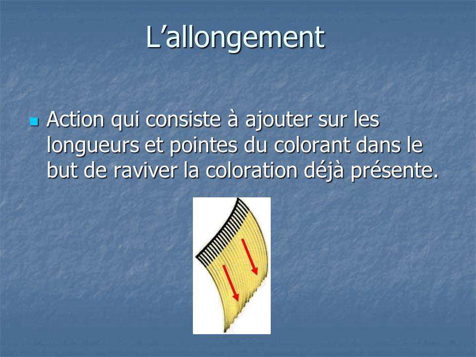 Lallongement Action qui consiste à ajouter sur les longueurs et pointes du colorant dans le but de raviver la coloration déjà présente. Action qui con