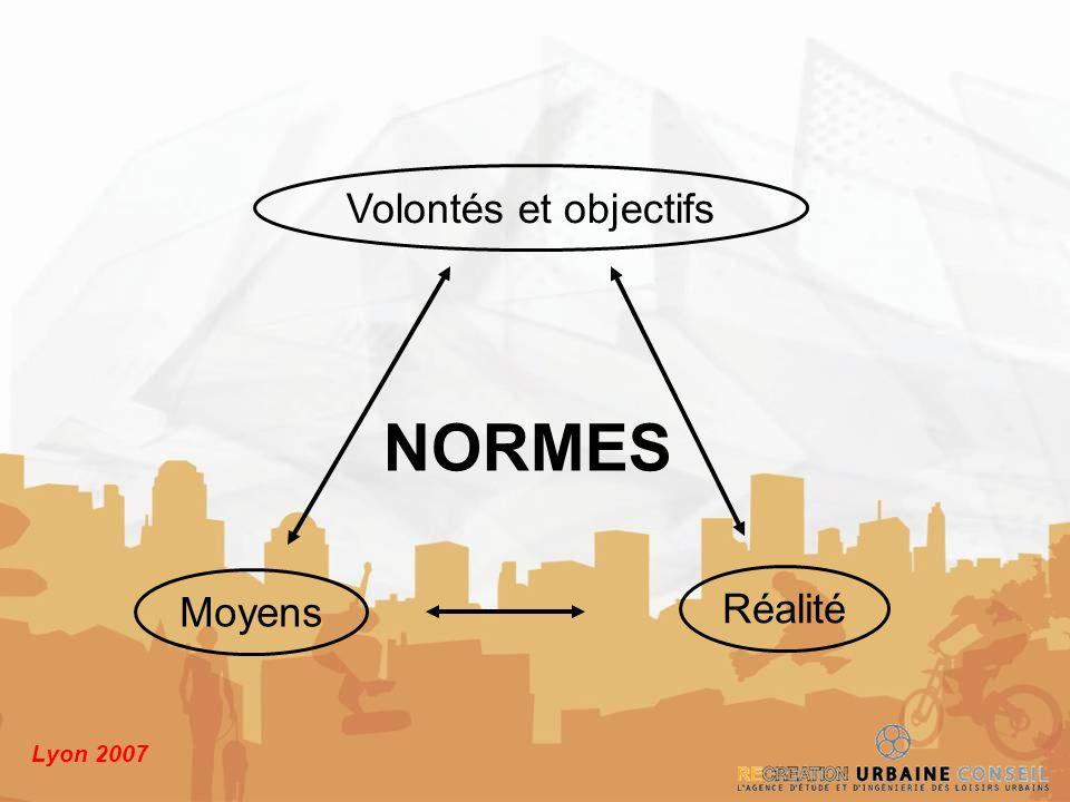 Lyon 2007 NORMES Moyens Volontés et objectifs Réalité