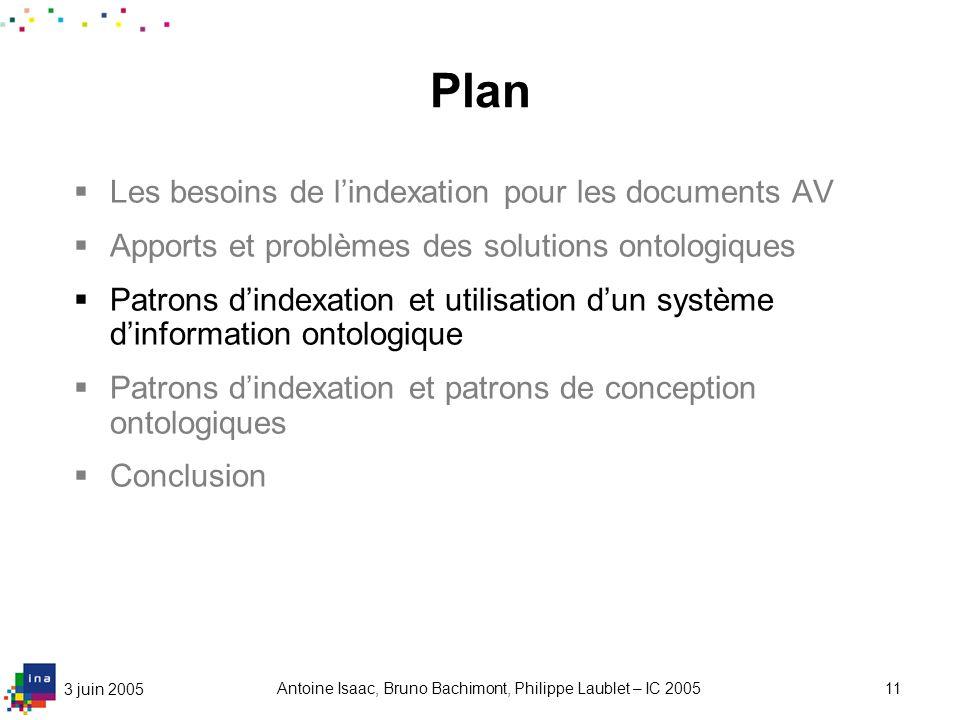 3 juin 2005 Antoine Isaac, Bruno Bachimont, Philippe Laublet – IC 200511 Plan Les besoins de lindexation pour les documents AV Apports et problèmes de