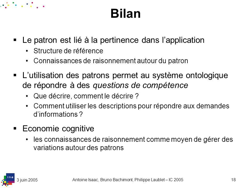 3 juin 2005 Antoine Isaac, Bruno Bachimont, Philippe Laublet – IC 200518 Bilan Le patron est lié à la pertinence dans lapplication Structure de référe