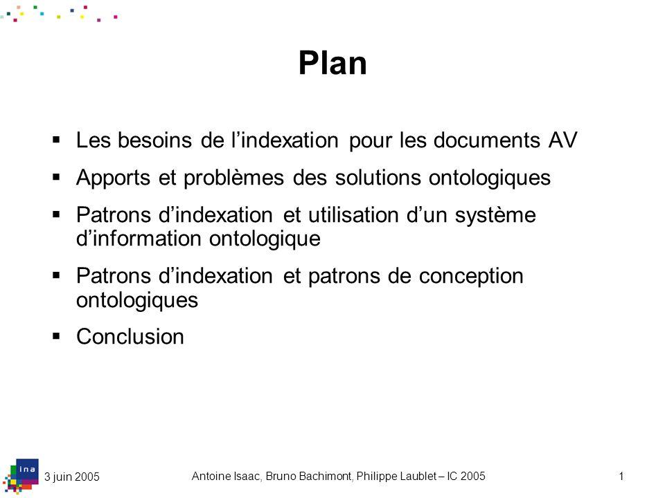 3 juin 2005 Antoine Isaac, Bruno Bachimont, Philippe Laublet – IC 20051 Plan Les besoins de lindexation pour les documents AV Apports et problèmes des