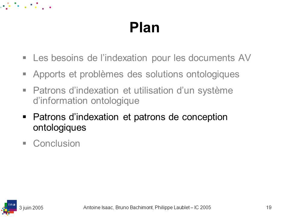 3 juin 2005 Antoine Isaac, Bruno Bachimont, Philippe Laublet – IC 200519 Plan Les besoins de lindexation pour les documents AV Apports et problèmes de