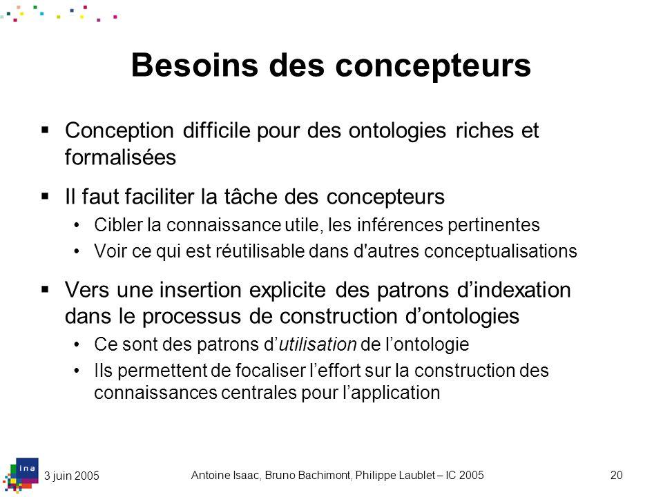 3 juin 2005 Antoine Isaac, Bruno Bachimont, Philippe Laublet – IC 200520 Besoins des concepteurs Conception difficile pour des ontologies riches et fo