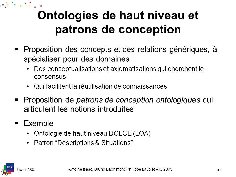 3 juin 2005 Antoine Isaac, Bruno Bachimont, Philippe Laublet – IC 200521 Ontologies de haut niveau et patrons de conception Proposition des concepts e