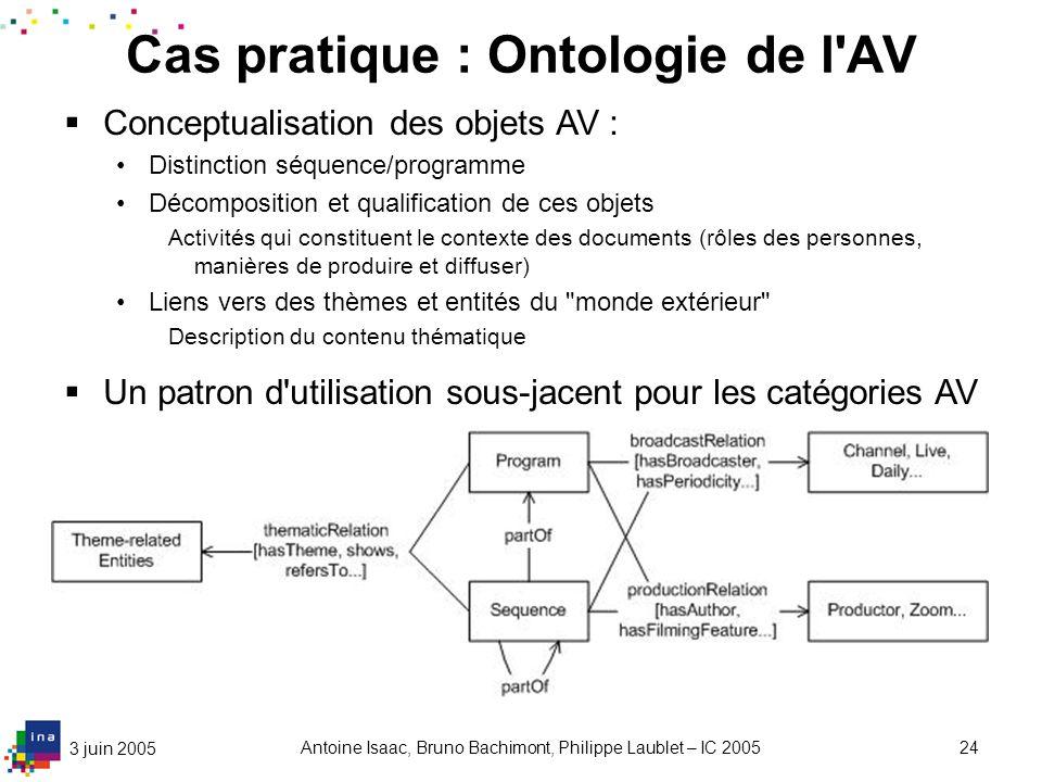 3 juin 2005 Antoine Isaac, Bruno Bachimont, Philippe Laublet – IC 200524 Cas pratique : Ontologie de l'AV Conceptualisation des objets AV : Distinctio