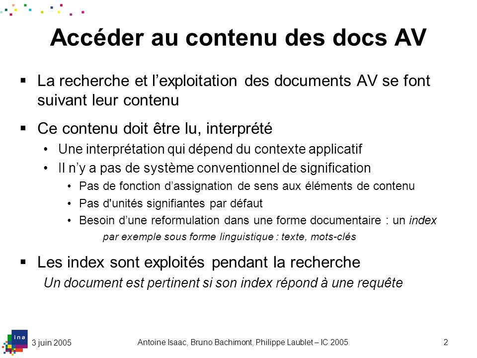 3 juin 2005 Antoine Isaac, Bruno Bachimont, Philippe Laublet – IC 20052 Accéder au contenu des docs AV La recherche et lexploitation des documents AV