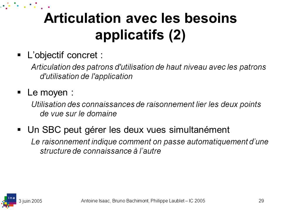 3 juin 2005 Antoine Isaac, Bruno Bachimont, Philippe Laublet – IC 200529 Articulation avec les besoins applicatifs (2) Lobjectif concret : Articulatio