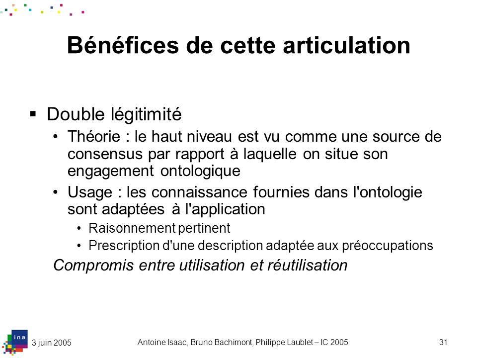 3 juin 2005 Antoine Isaac, Bruno Bachimont, Philippe Laublet – IC 200531 Bénéfices de cette articulation Double légitimité Théorie : le haut niveau es