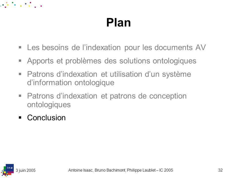 3 juin 2005 Antoine Isaac, Bruno Bachimont, Philippe Laublet – IC 200532 Plan Les besoins de lindexation pour les documents AV Apports et problèmes de