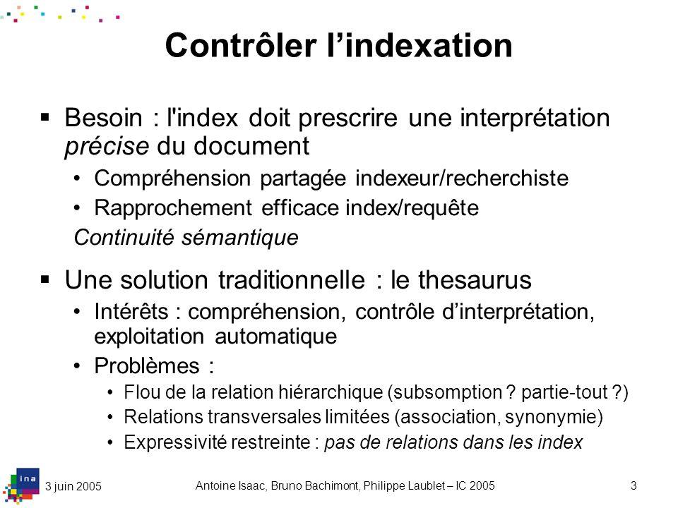 3 juin 2005 Antoine Isaac, Bruno Bachimont, Philippe Laublet – IC 200514 Patrons dindexation : exemple (1) Expérimentations du projet OPALES (RIAM, 2001-2003) Point de vue « Petite Enfance » Graphes conceptuels