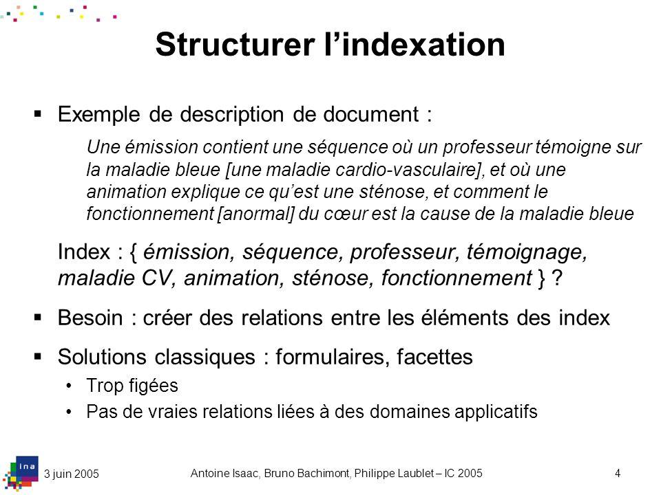 3 juin 2005 Antoine Isaac, Bruno Bachimont, Philippe Laublet – IC 20054 Structurer lindexation Exemple de description de document : Une émission conti