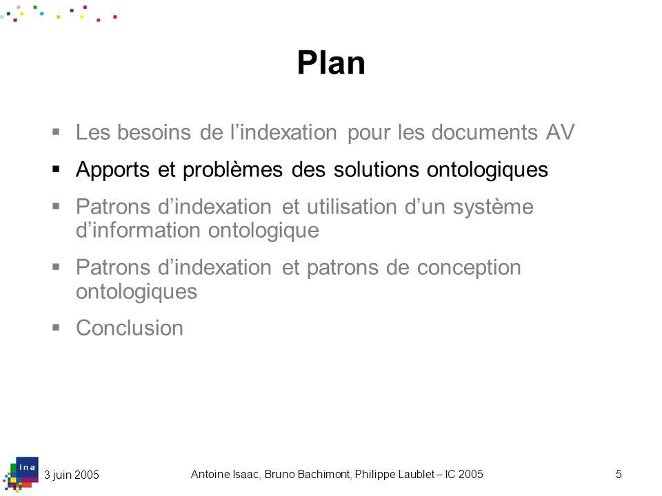 3 juin 2005 Antoine Isaac, Bruno Bachimont, Philippe Laublet – IC 20055 Plan Les besoins de lindexation pour les documents AV Apports et problèmes des