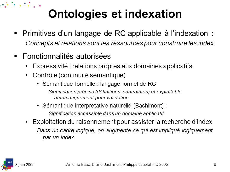 3 juin 2005 Antoine Isaac, Bruno Bachimont, Philippe Laublet – IC 20056 Ontologies et indexation Primitives dun langage de RC applicable à lindexation