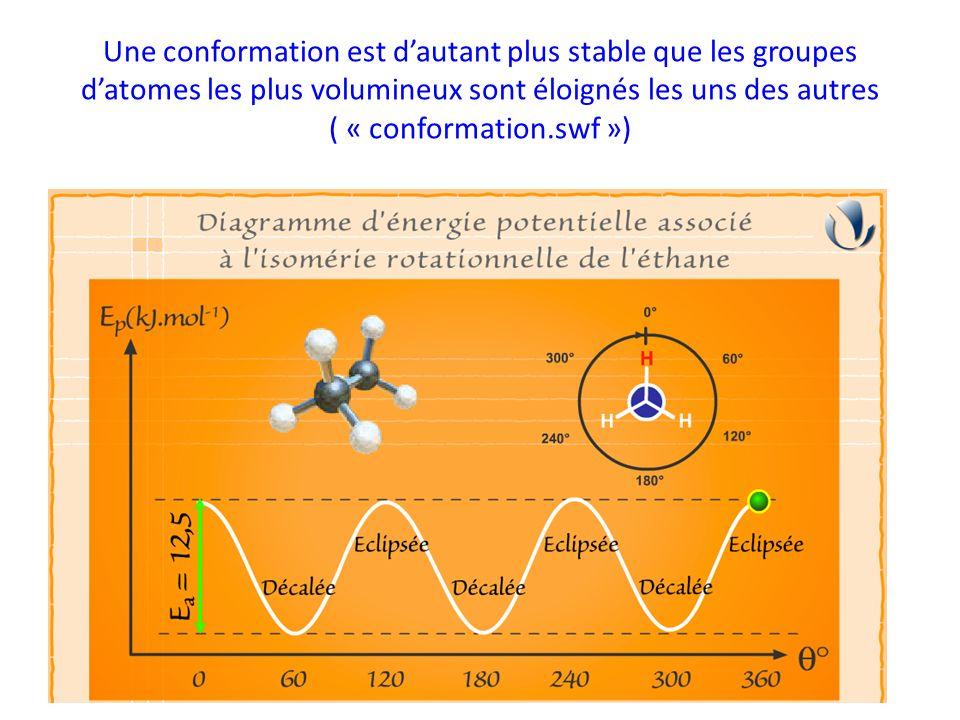 Une conformation est dautant plus stable que les groupes datomes les plus volumineux sont éloignés les uns des autres ( « conformation.swf »)