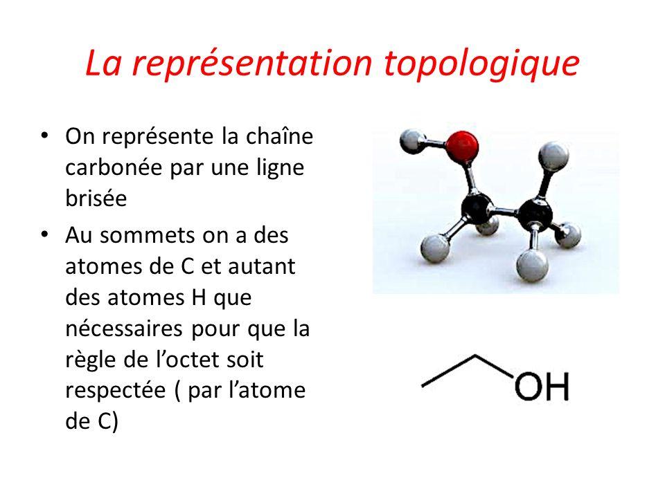 La représentation topologique On représente la chaîne carbonée par une ligne brisée Au sommets on a des atomes de C et autant des atomes H que nécessa