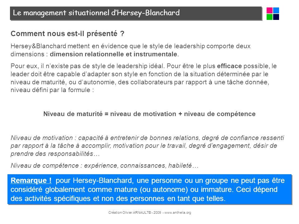 Création Olivier ARNAULT© - 2009 - www.anthelia.org Le management situationnel dHersey-Blanchard Comment nous est-il présenté ? Hersey&Blanchard mette