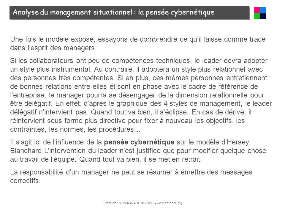 Création Olivier ARNAULT© - 2009 - www.anthelia.org Analyse du management situationnel : la pensée cybernétique Une fois le modèle exposé, essayons de
