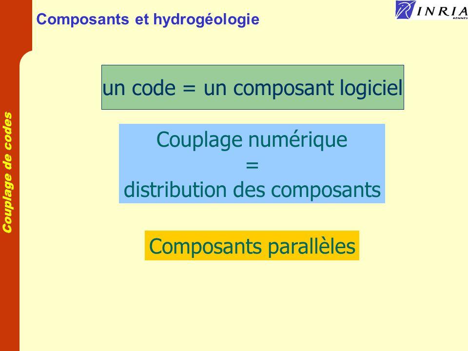 Couplage de codes Composants et hydrogéologie un code = un composant logiciel Couplage numérique = distribution des composants Composants parallèles