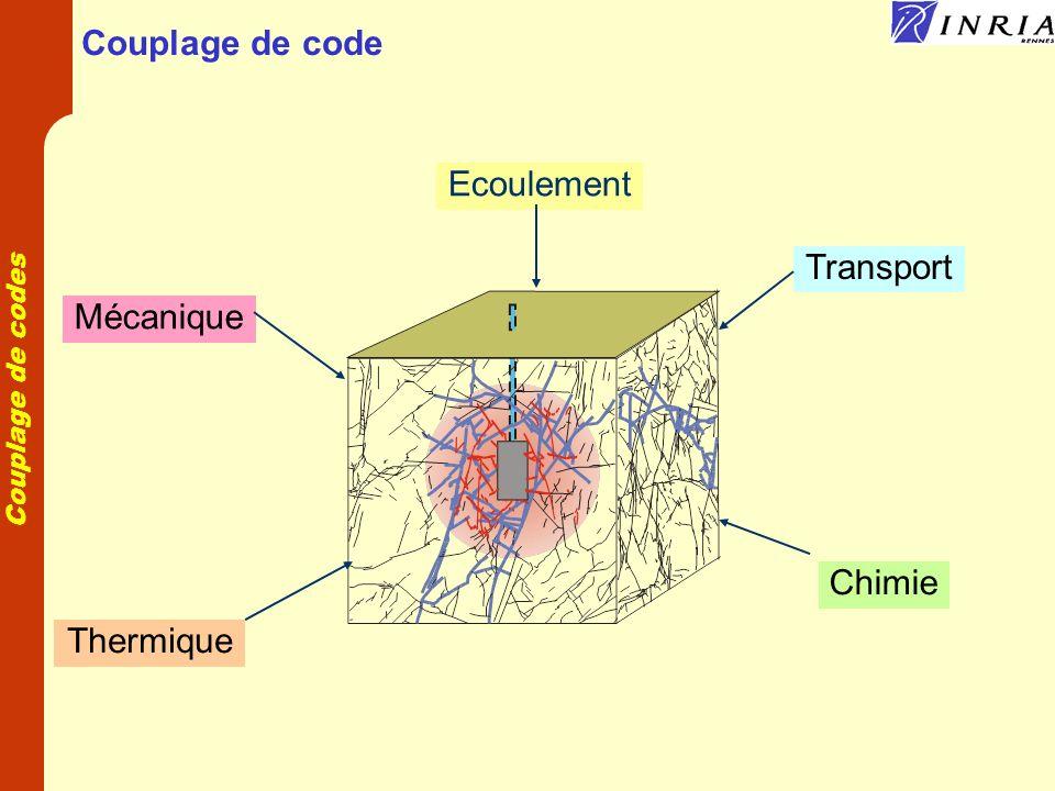 Couplage de codes Caractéristiques Echange de données Volumes importants et échanges assez fréquents Temps de calcul et espace mémoire Simulations 3D, calcul transitoire, systèmes linéaires creux