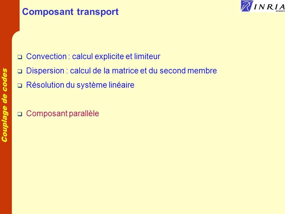 Couplage de codes Composant transport Convection : calcul explicite et limiteur Dispersion : calcul de la matrice et du second membre Résolution du système linéaire Composant parallèle