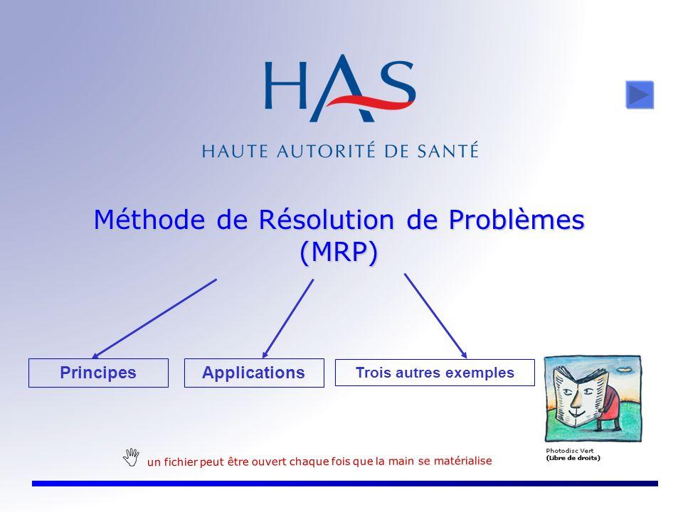 Méthode de Résolution de Problèmes (MRP) un fichier peut être ouvert chaque fois que la main se matérialise Principes Trois autres exemples Applicatio
