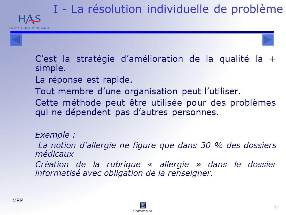 MRP 11 I - La résolution individuelle de problème Cest la stratégie damélioration de la qualité la + simple. La réponse est rapide. Tout membre dune o